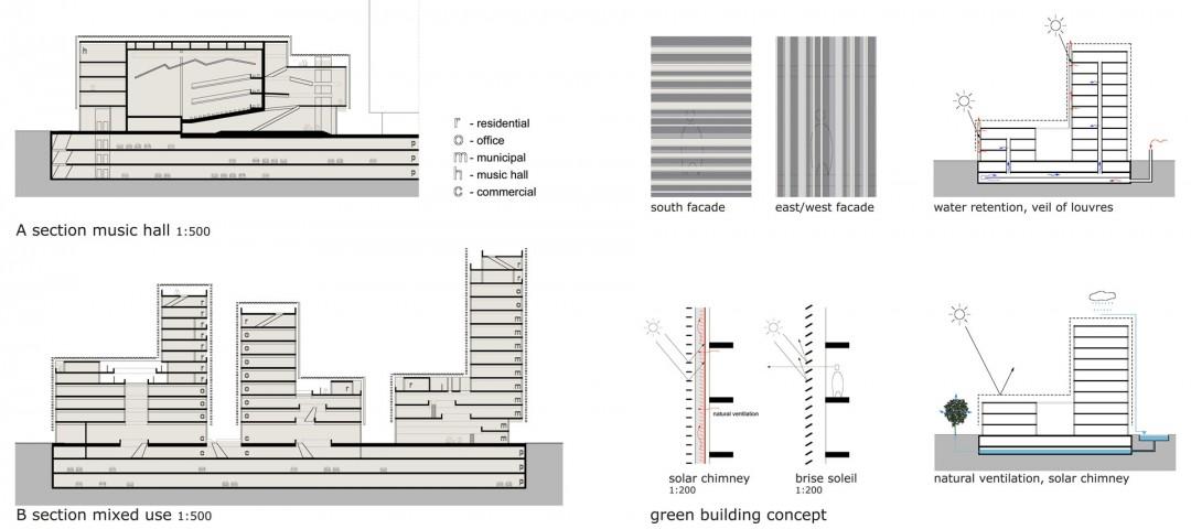 BIT037_VYA_Holon_doorsneden_green-building-concept