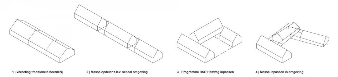 KDV-BSO_Halfweg_concept