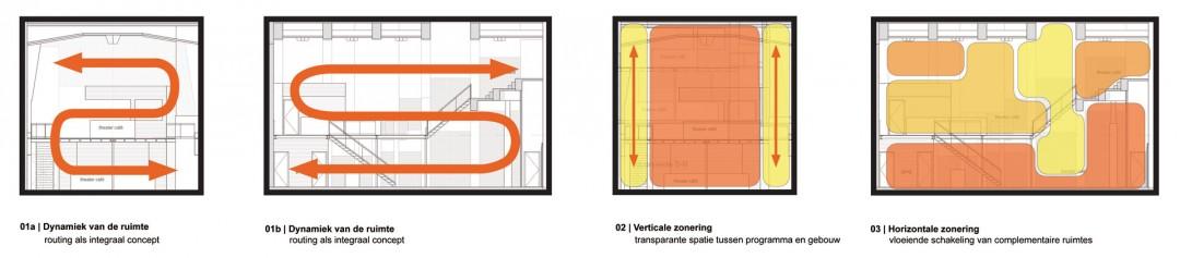 Ceintuur-Theater-Amsterdam-concept