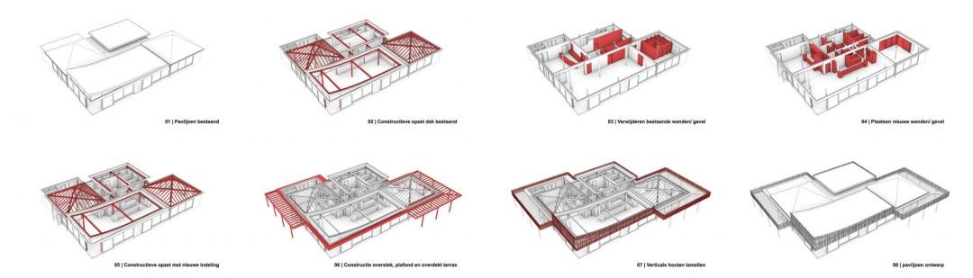 Laco_Strandbad_Nuenen_opbouw
