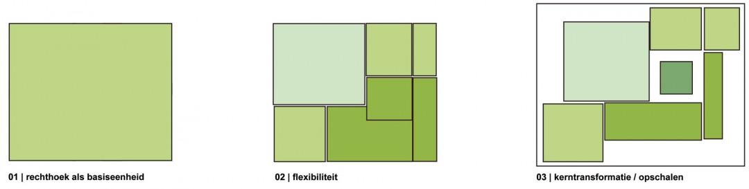 Waterreur-Scheveningen-concept