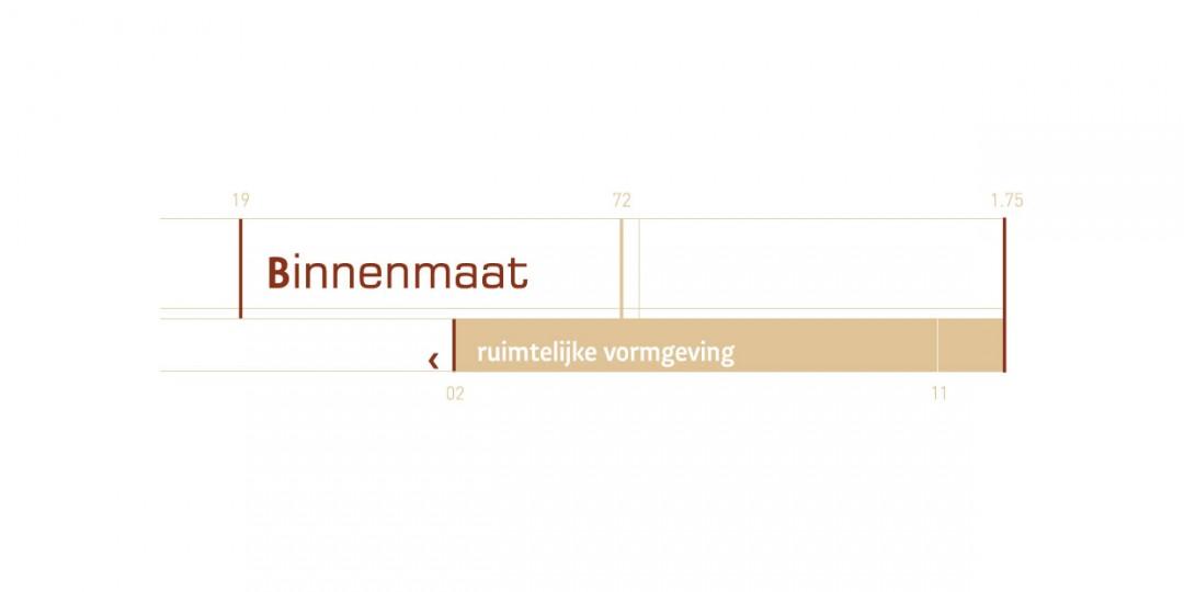 DPI_Holding_logo_Binnenmaat