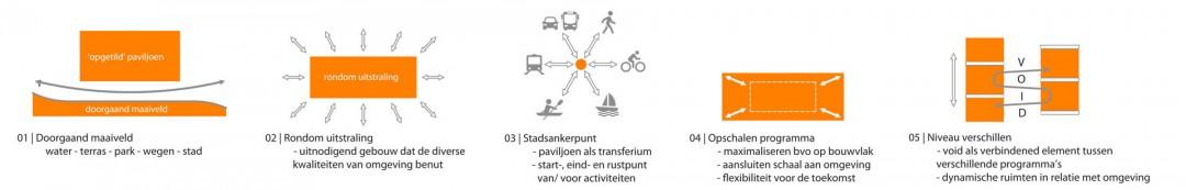 52Noord_Amsterdam_concept2
