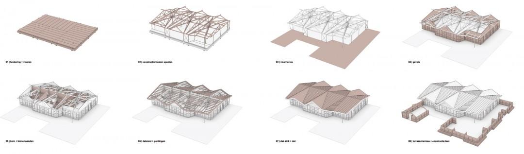 Paal14-Katwijk-opbouw